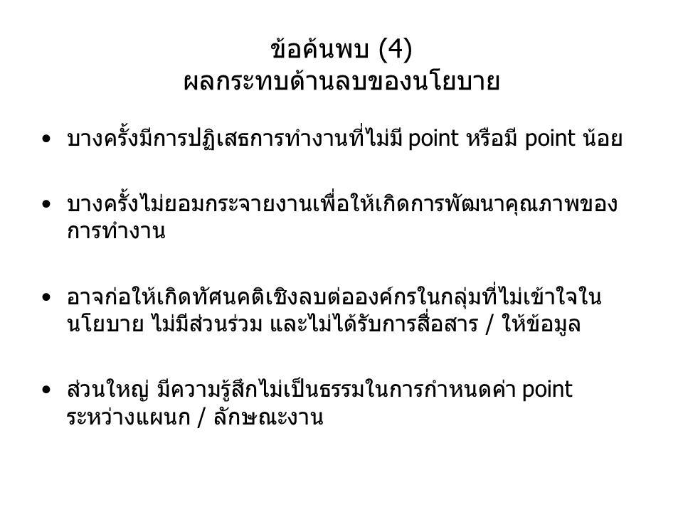 ข้อค้นพบ (4) ผลกระทบด้านลบของนโยบาย