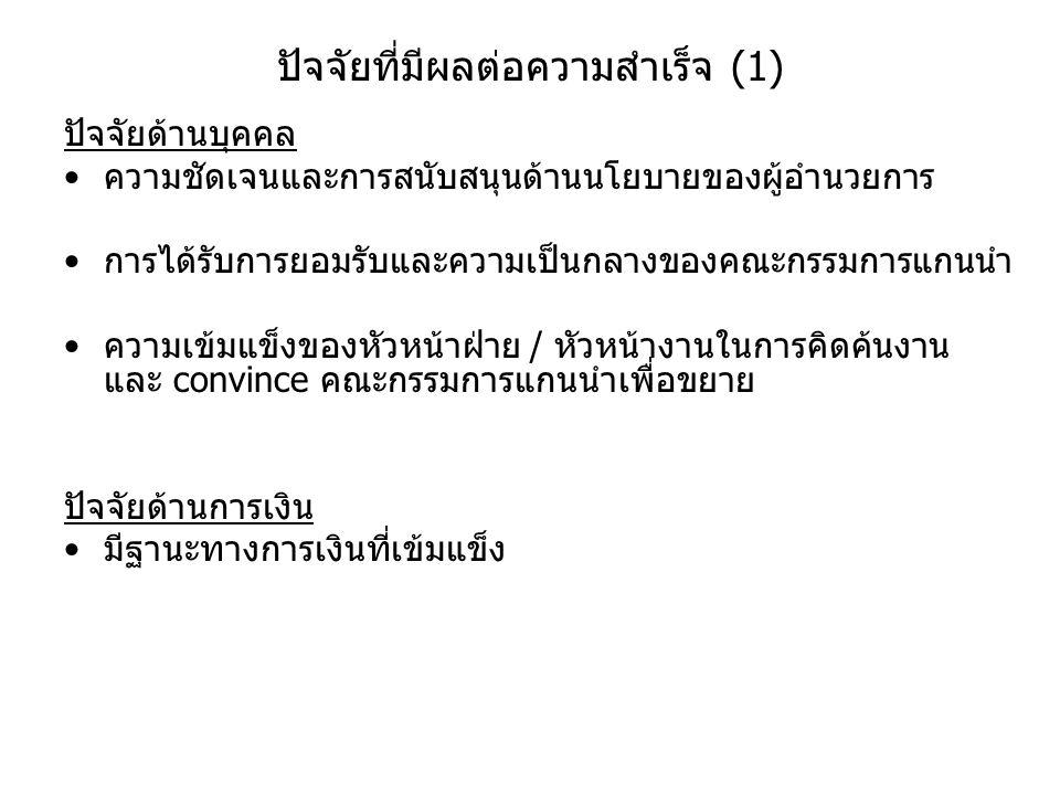 ปัจจัยที่มีผลต่อความสำเร็จ (1)