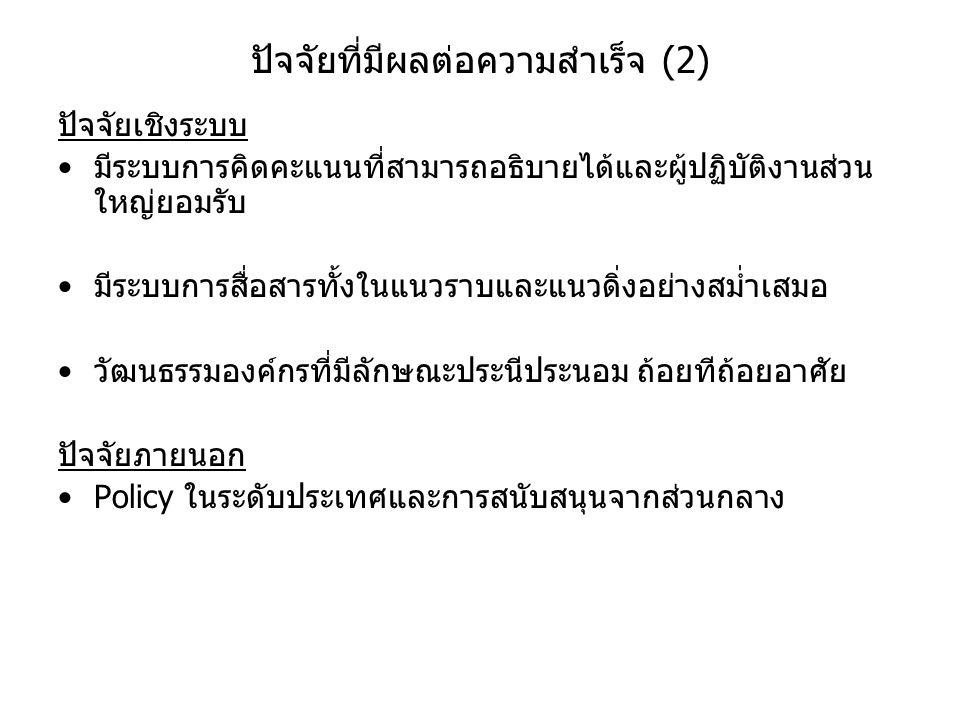 ปัจจัยที่มีผลต่อความสำเร็จ (2)