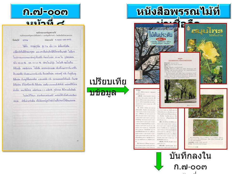 หนังสือพรรณไม้ที่น่าเชื่อถือ