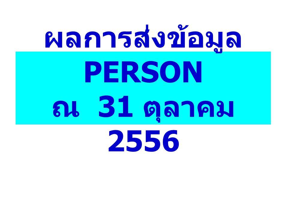 ผลการส่งข้อมูล PERSON ณ 31 ตุลาคม 2556