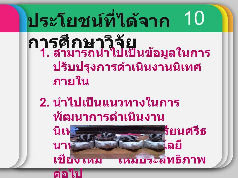 10 ประโยชน์ที่ได้จากการศึกษาวิจัย