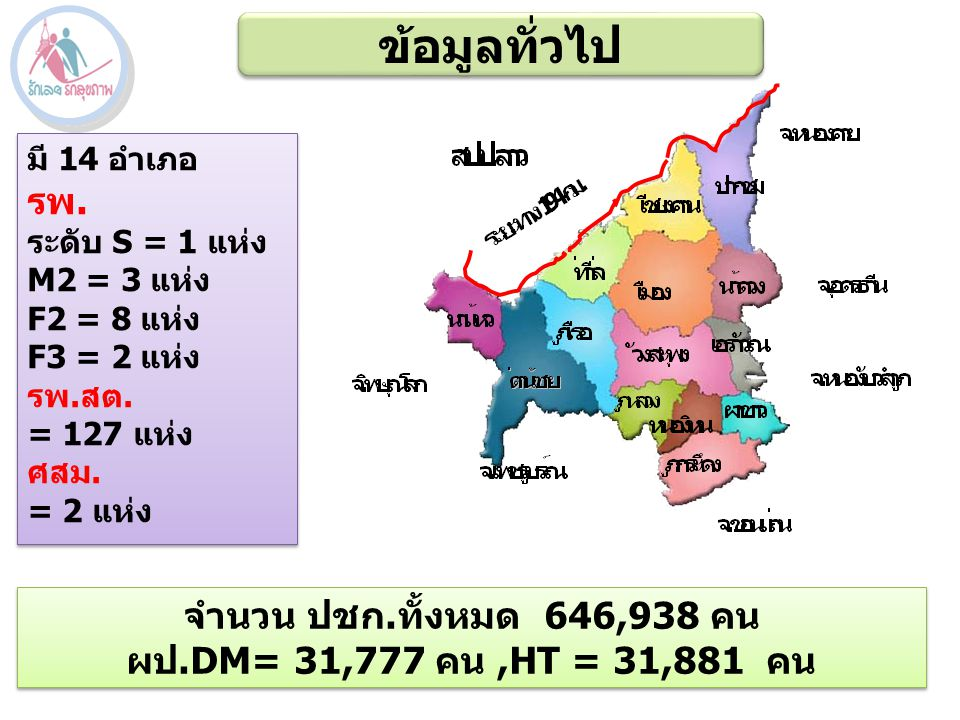 ข้อมูลทั่วไป รพ. จำนวน ปชก.ทั้งหมด 646,938 คน