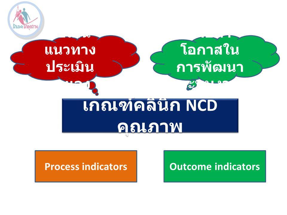 เกณฑ์คลินิก NCD คุณภาพ