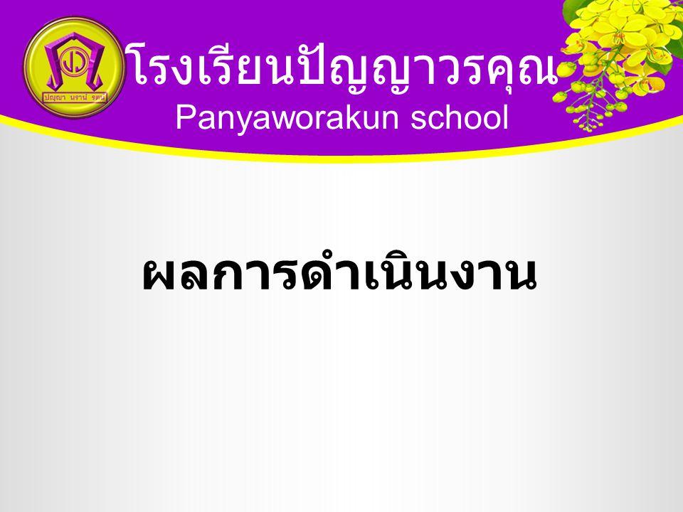 โรงเรียนปัญญาวรคุณ Panyaworakun school ผลการดำเนินงาน