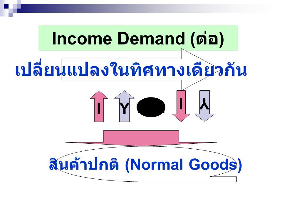 เปลี่ยนแปลงในทิศทางเดียวกัน สินค้าปกติ (Normal Goods)