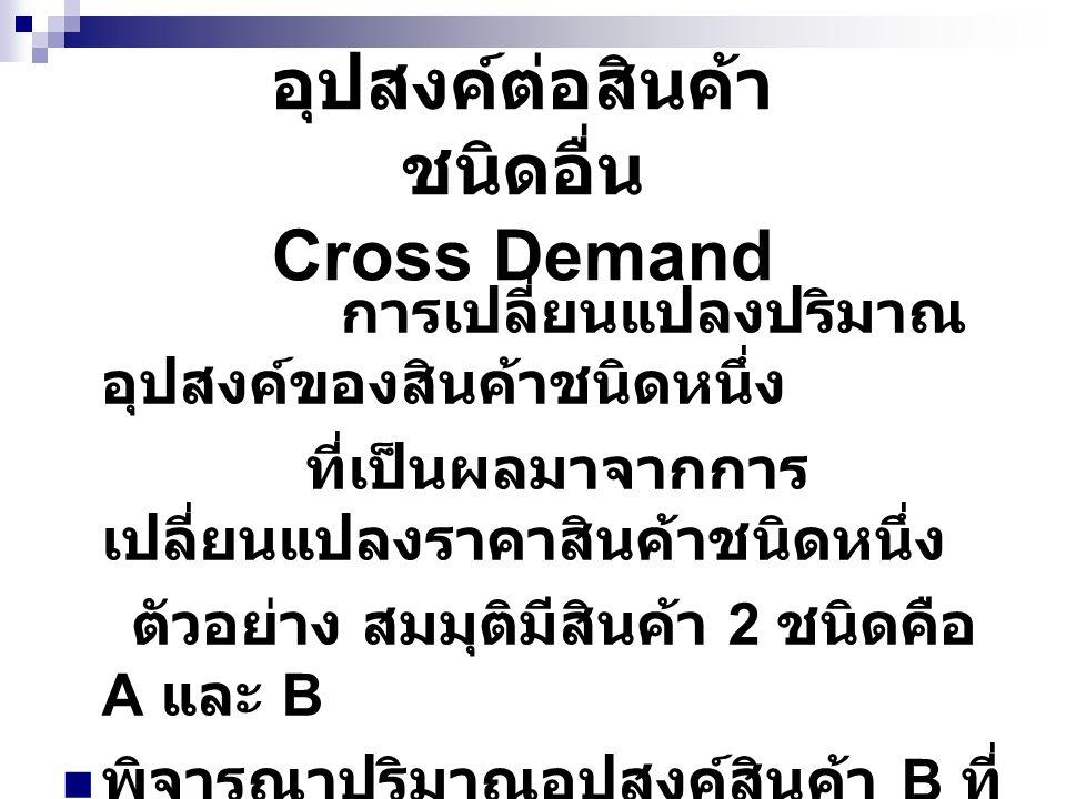 อุปสงค์ต่อสินค้าชนิดอื่น Cross Demand