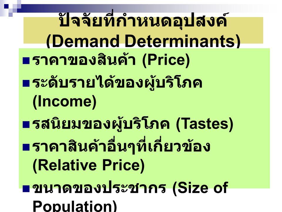 ปัจจัยที่กำหนดอุปสงค์ (Demand Determinants)