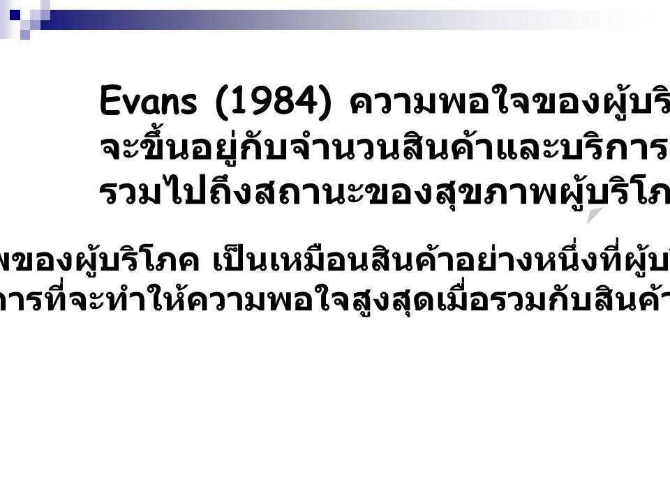 Evans (1984) ความพอใจของผู้บริโภค