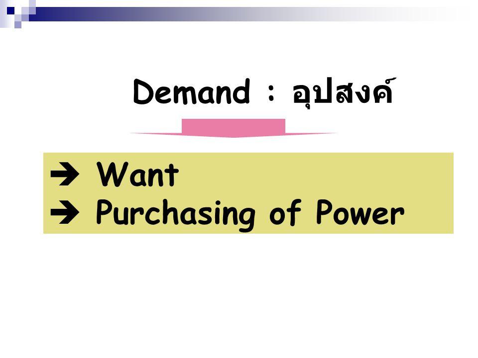 Demand : อุปสงค์  Want  Purchasing of Power