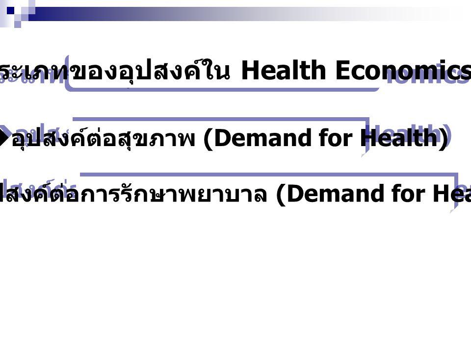 ประเภทของอุปสงค์ใน Health Economics