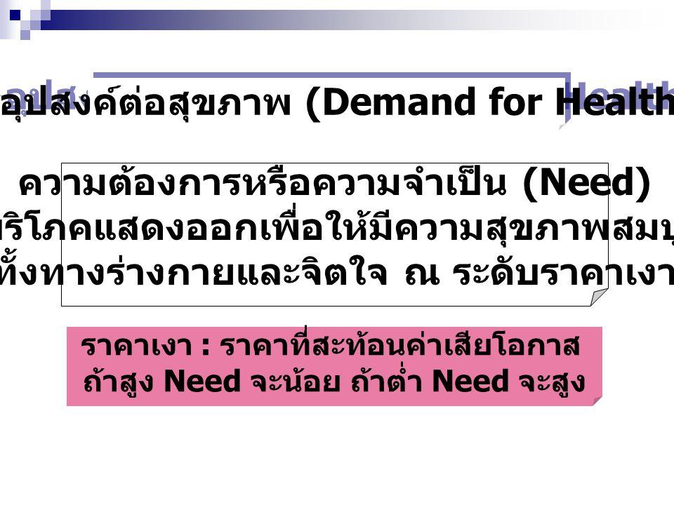 อุปสงค์ต่อสุขภาพ (Demand for Health)