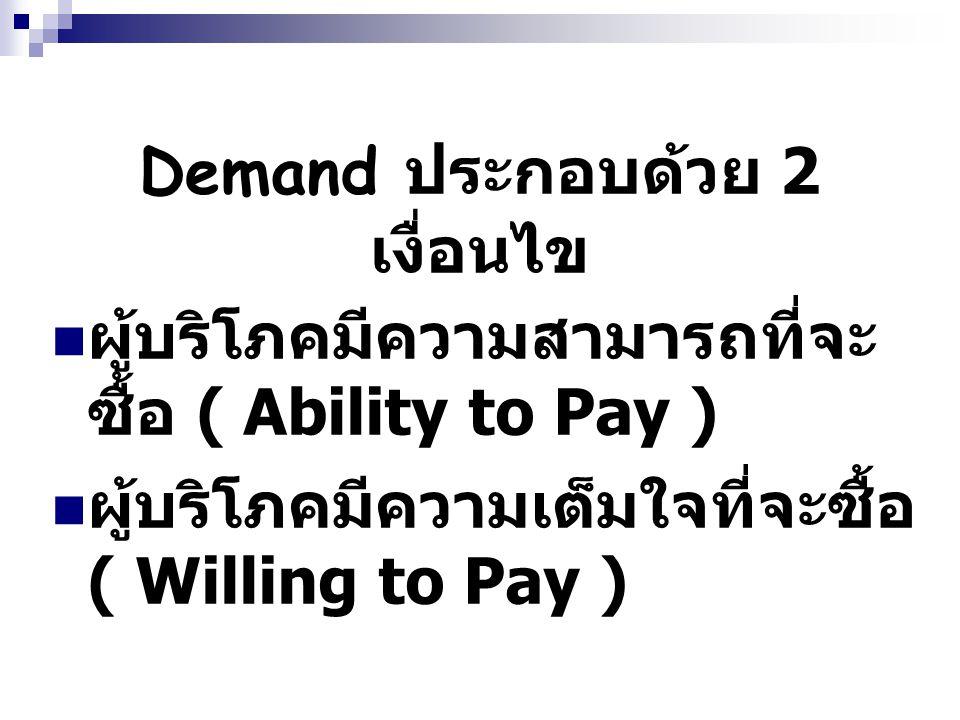 Demand ประกอบด้วย 2 เงื่อนไข