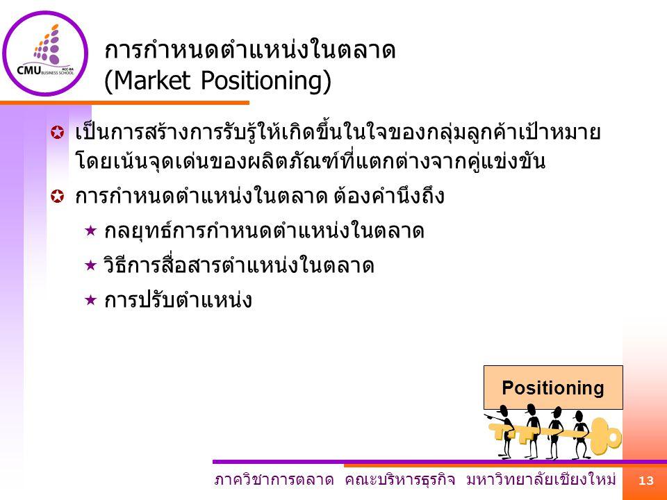 การกำหนดตำแหน่งในตลาด (Market Positioning)