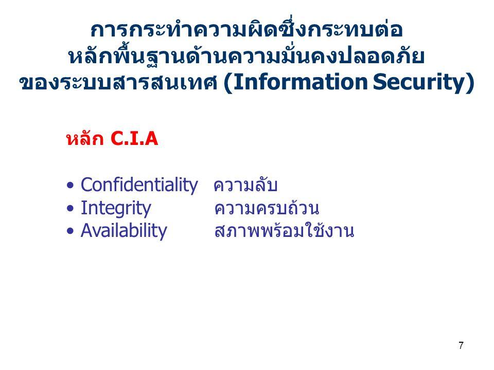 การกระทำความผิดซึ่งกระทบต่อ หลักพื้นฐานด้านความมั่นคงปลอดภัย ของระบบสารสนเทศ (Information Security)