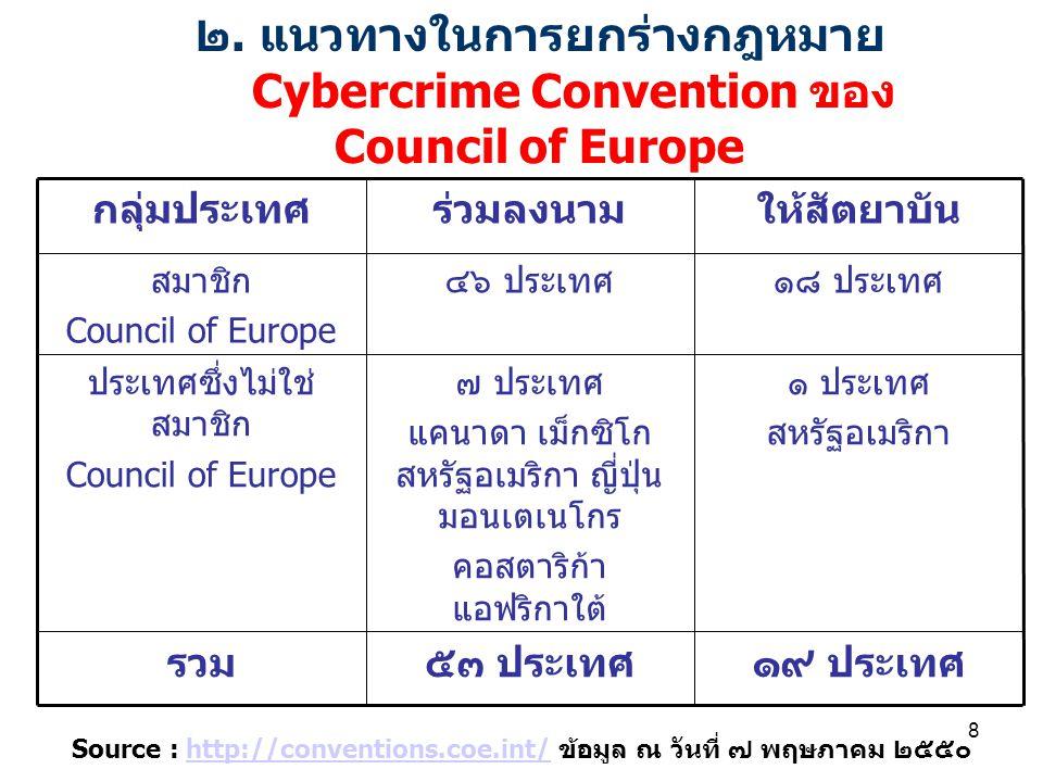 ๒. แนวทางในการยกร่างกฎหมาย Cybercrime Convention ของ Council of Europe