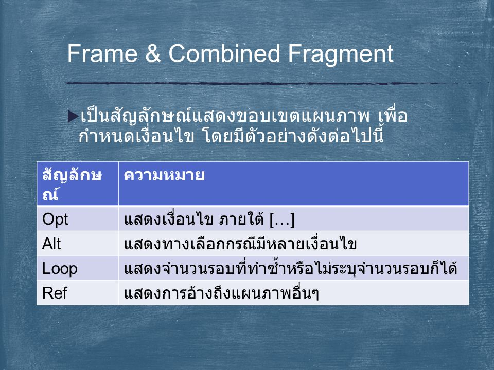 Frame & Combined Fragment