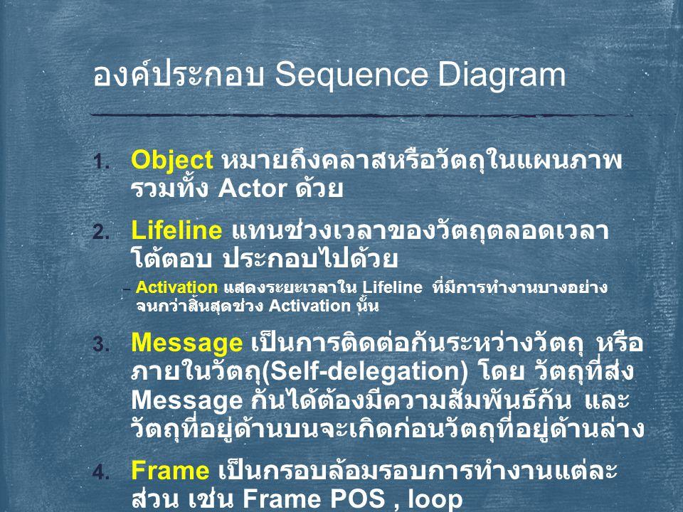 องค์ประกอบ Sequence Diagram