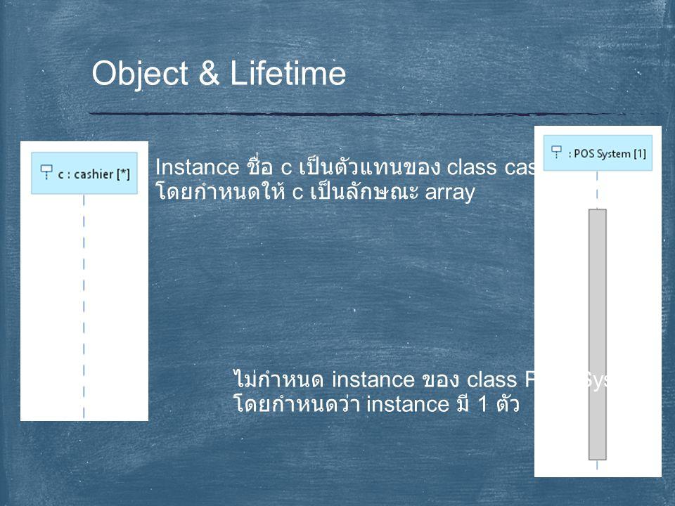 Object & Lifetime Instance ชื่อ c เป็นตัวแทนของ class cashier