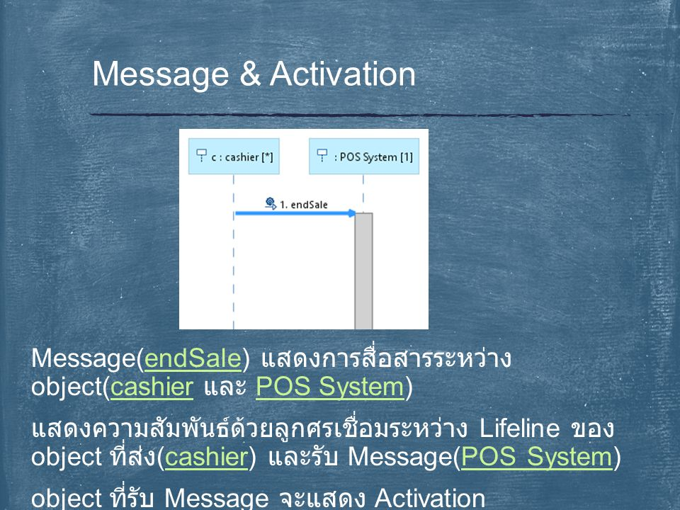 Message & Activation