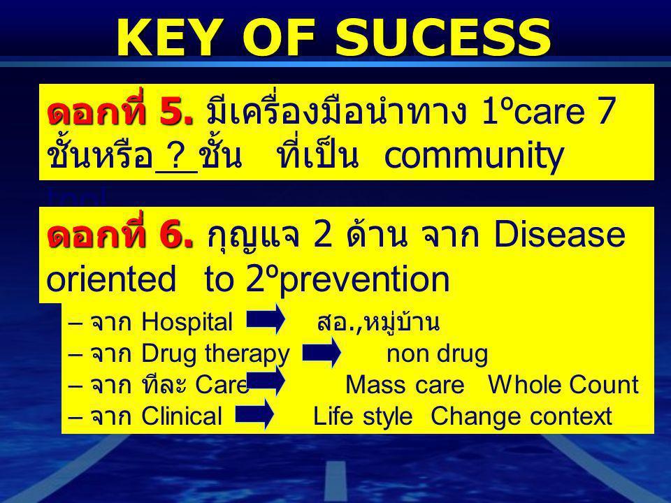 KEY OF SUCESS ดอกที่ 5. มีเครื่องมือนำทาง 1ºcare 7 ชั้นหรือ ชั้น ที่เป็น community tool.