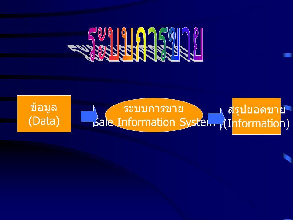 Sale Information System