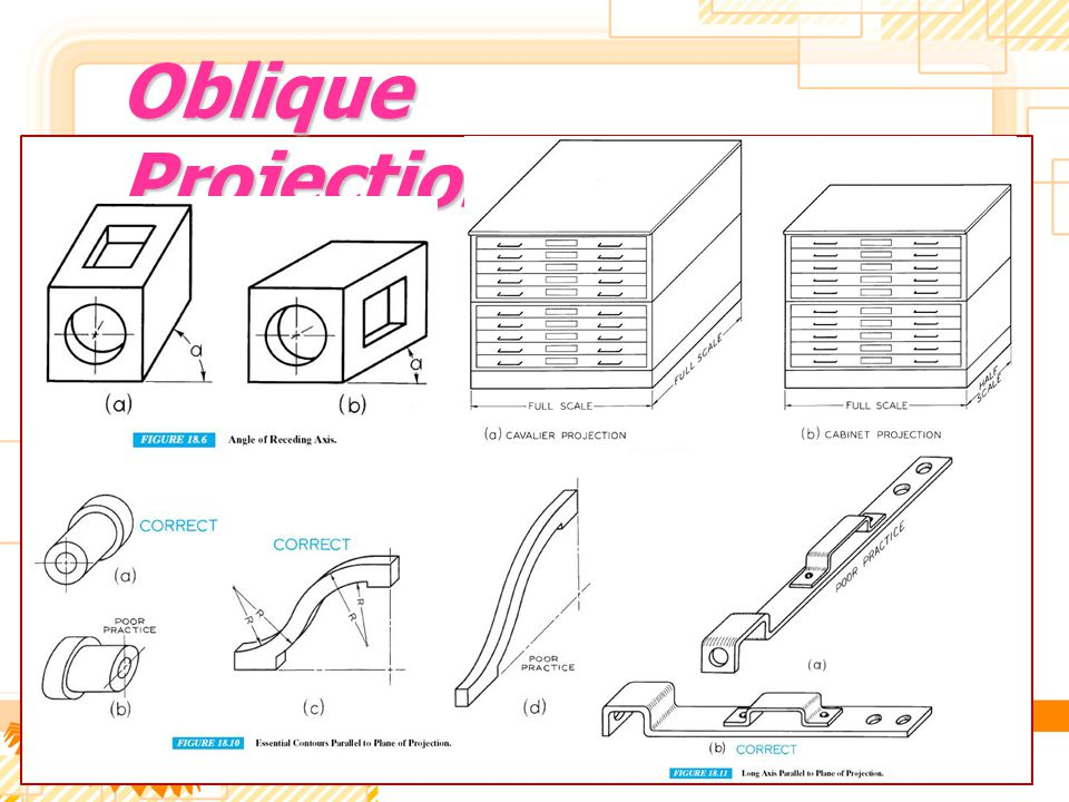 Oblique Projections