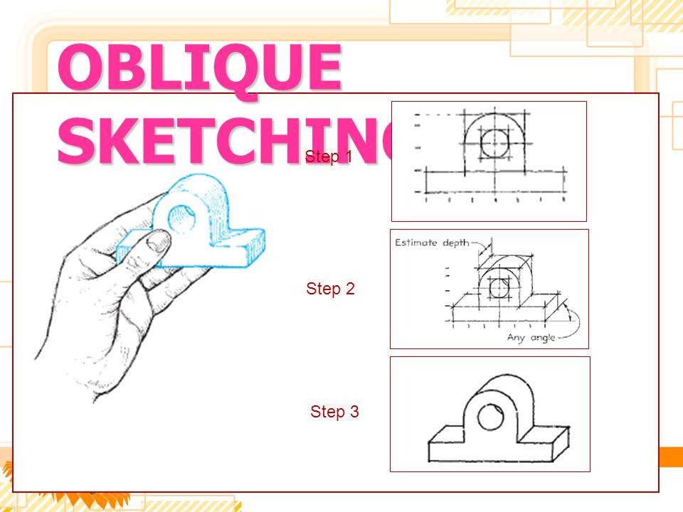 OBLIQUE SKETCHING Step 1 Step 2 Step 3