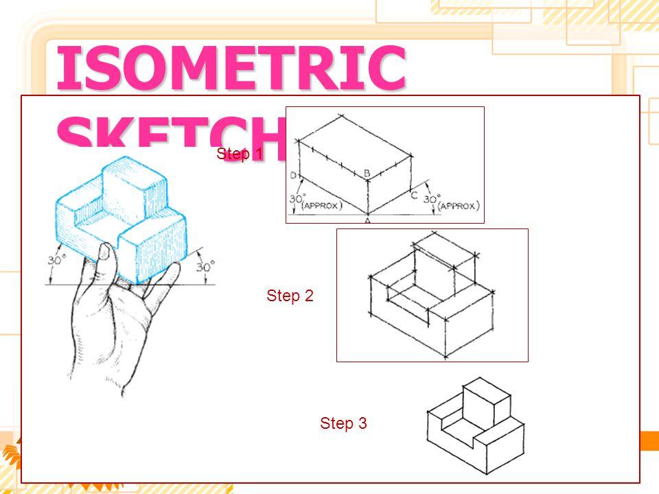 ISOMETRIC SKETCHING Step 1 Step 2 Step 3