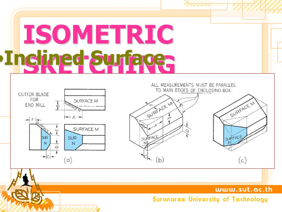 ISOMETRIC SKETCHING Inclined Surface
