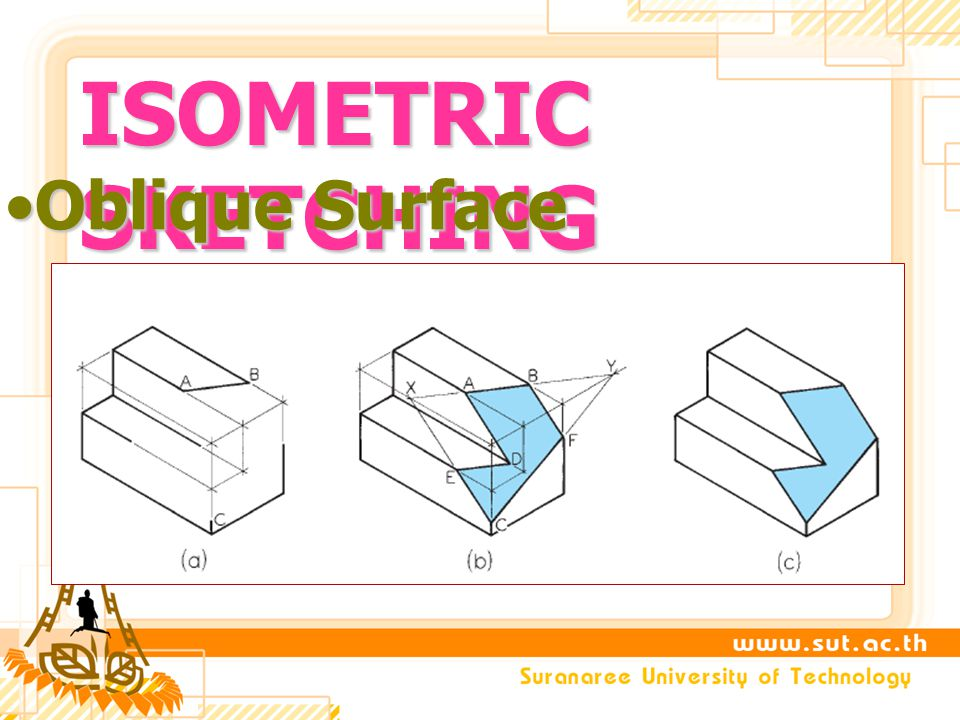 ISOMETRIC SKETCHING Oblique Surface