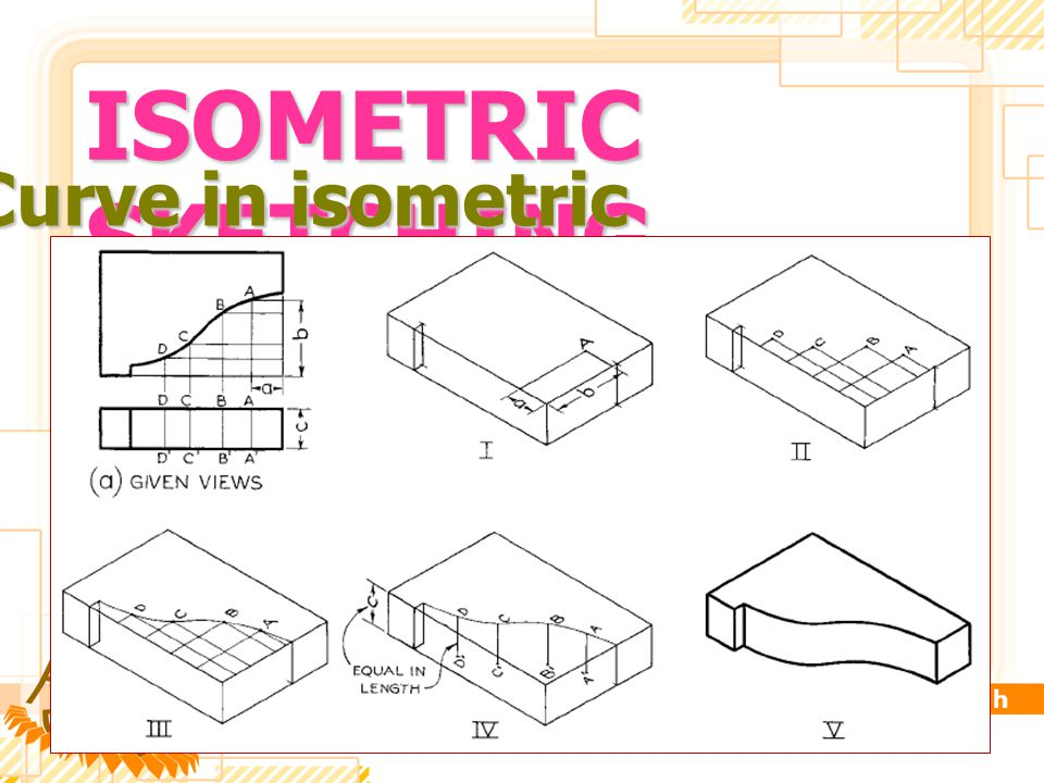 ISOMETRIC SKETCHING Curve in isometric