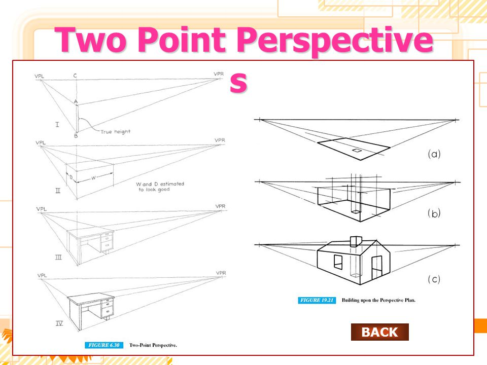 Two Point Perspective Projections