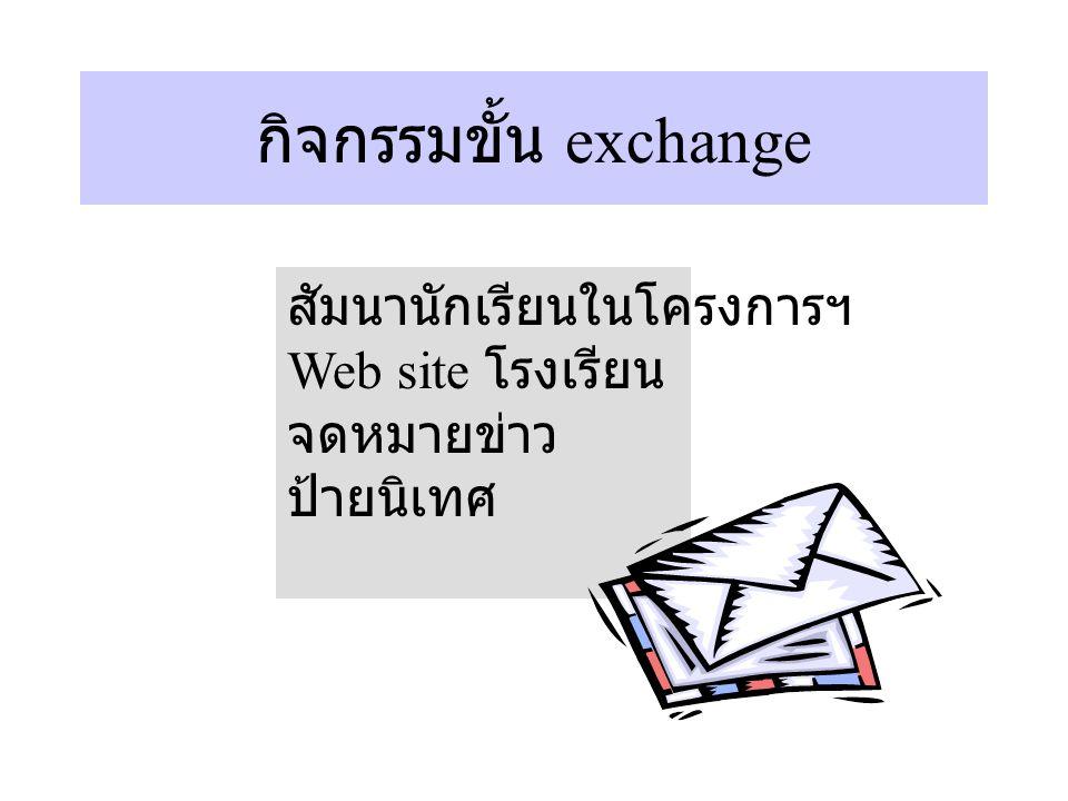 กิจกรรมขั้น exchange สัมนานักเรียนในโครงการฯ Web site โรงเรียน