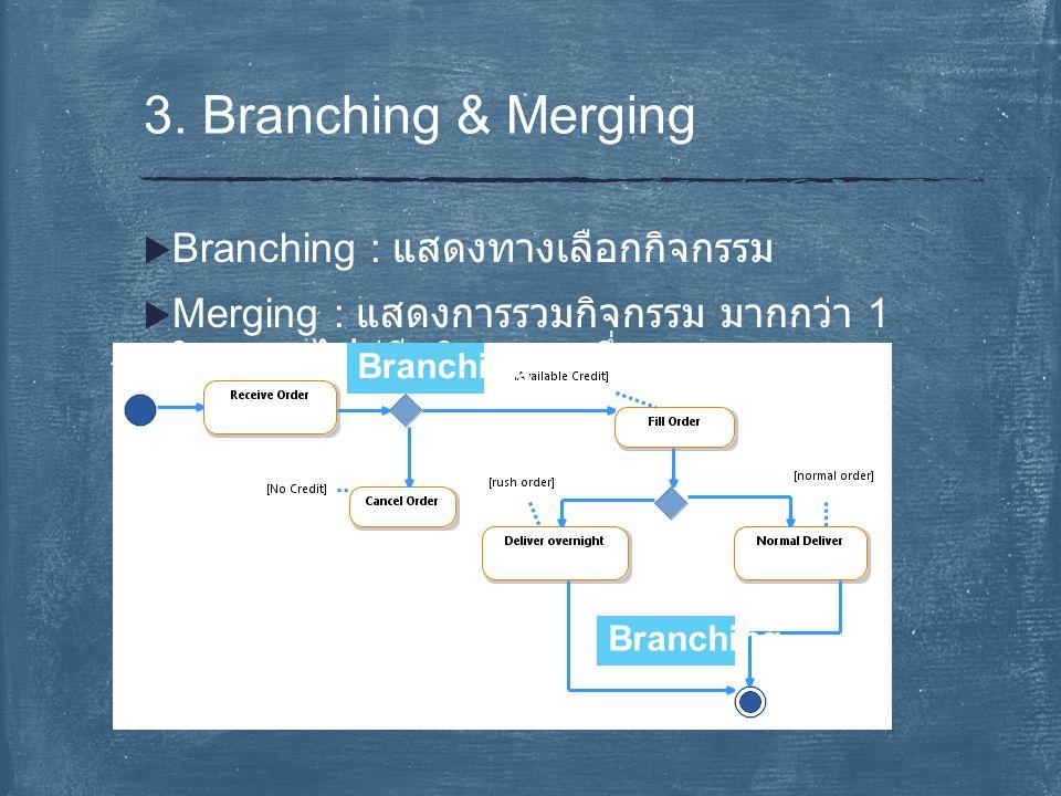 3. Branching & Merging Branching : แสดงทางเลือกกิจกรรม