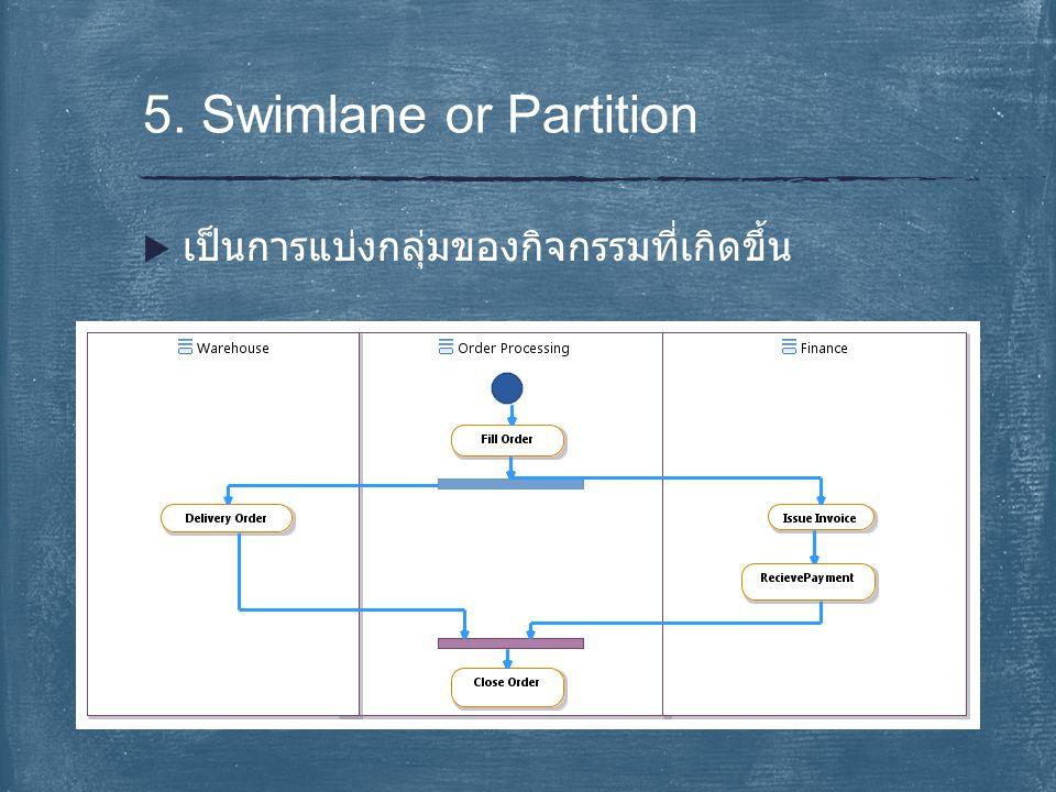5. Swimlane or Partition เป็นการแบ่งกลุ่มของกิจกรรมที่เกิดขึ้น