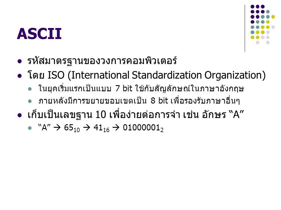 ASCII รหัสมาตรฐานของวงการคอมพิวเตอร์
