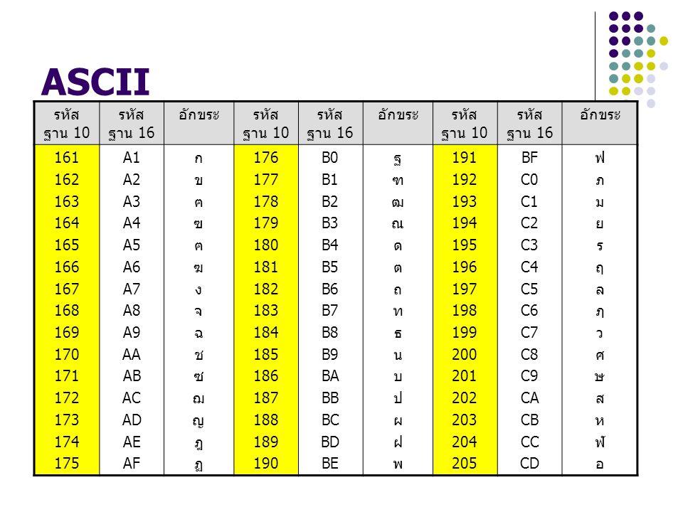 ASCII รหัส ฐาน 10 รหัสฐาน 16 อักขระ รหัสฐาน 10 161 162 163 164 165 166
