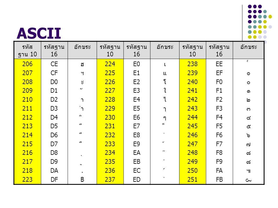 ASCII รหัส ฐาน 10 รหัสฐาน 16 อักขระ รหัสฐาน 10 206 207 208 209 210 211