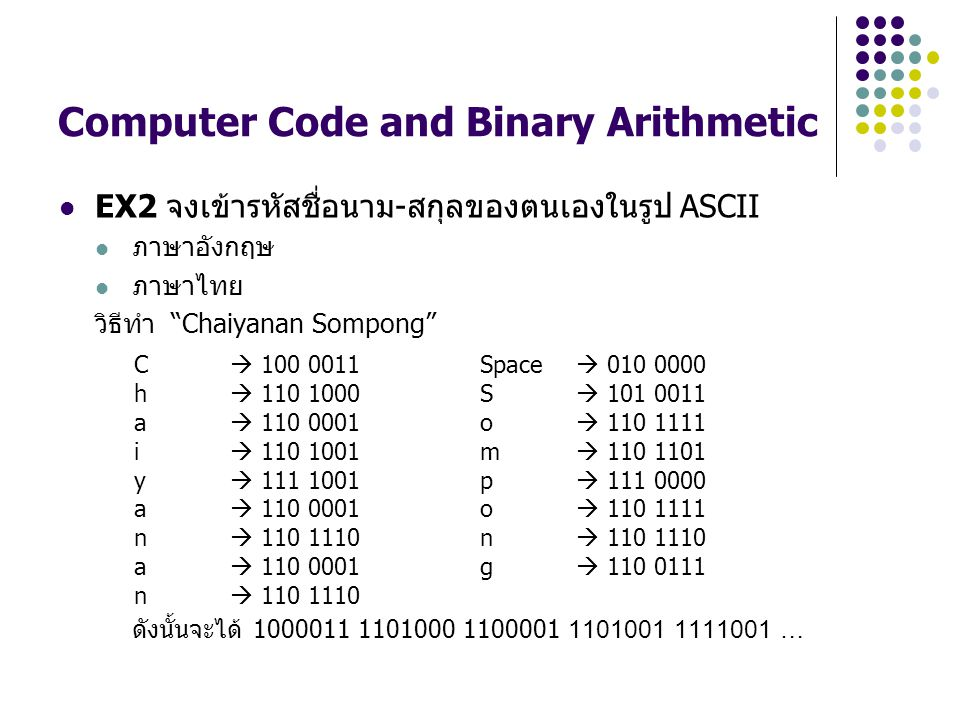 Computer Code and Binary Arithmetic