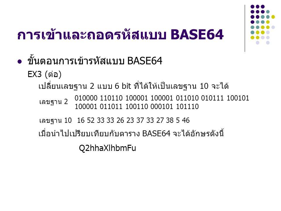 การเข้าและถอดรหัสแบบ BASE64
