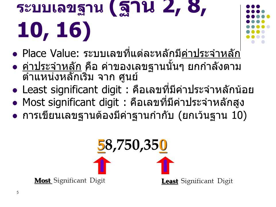 ระบบเลขฐาน (ฐาน 2, 8, 10, 16) Place Value: ระบบเลขที่แต่ละหลักมีค่าประจำหลัก.