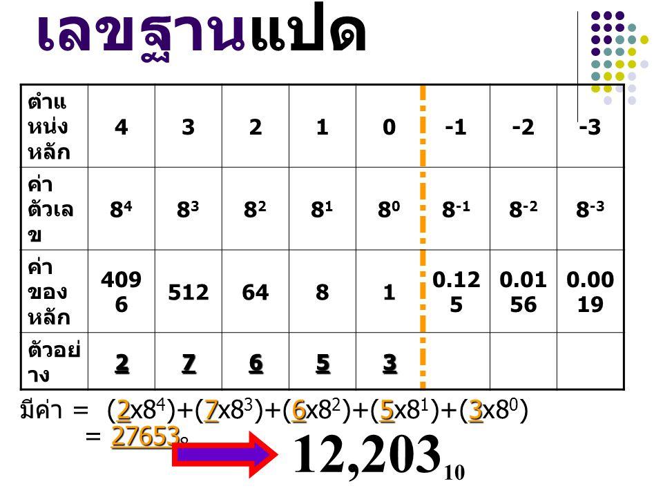 เลขฐานแปด 12,20310 ตำแหน่งหลัก 4 3 2 1 -1 -2 -3 ค่าตัวเลข 84 83 82 81