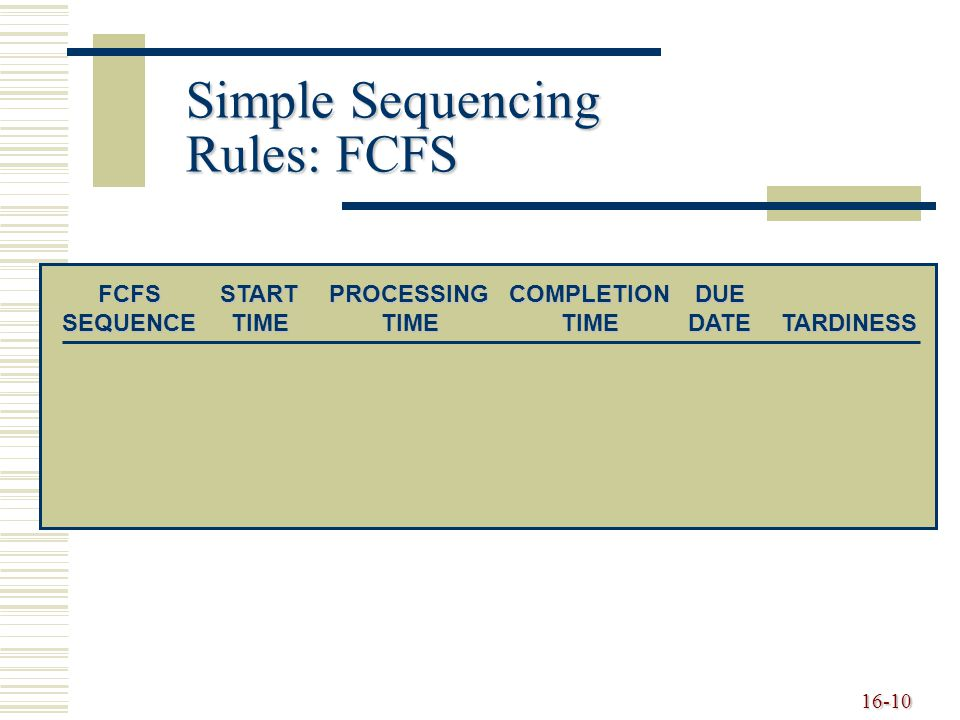 Simple Sequencing Rules: FCFS