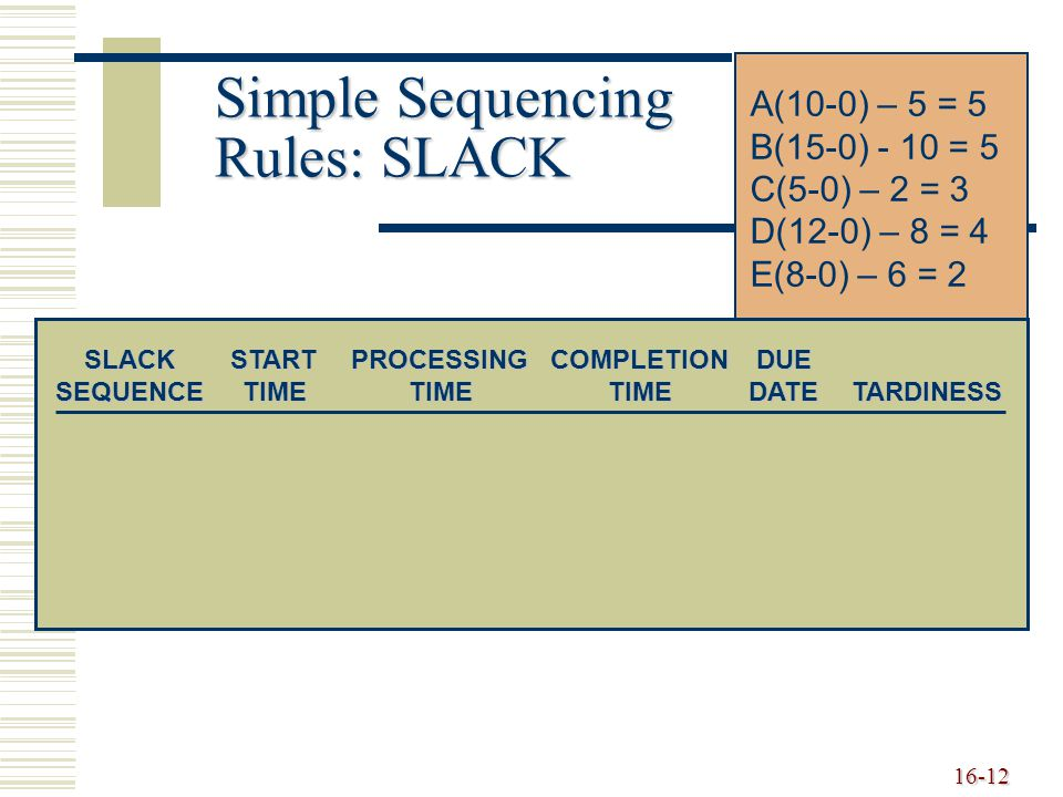 Simple Sequencing Rules: SLACK