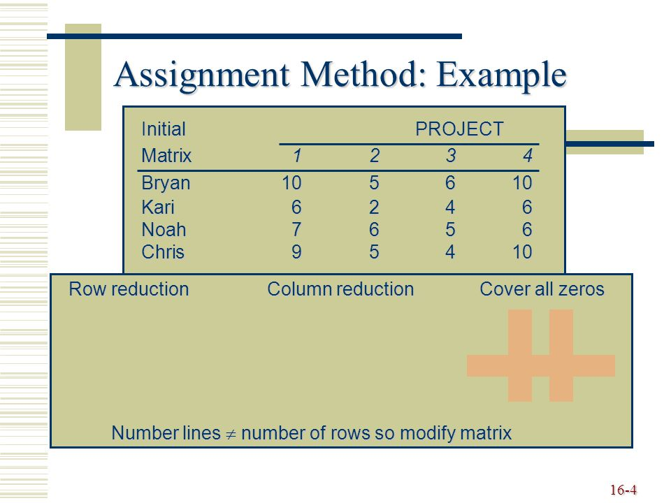 Assignment Method: Example