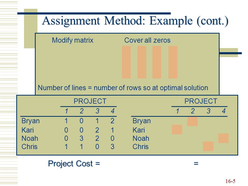 Assignment Method: Example (cont.)