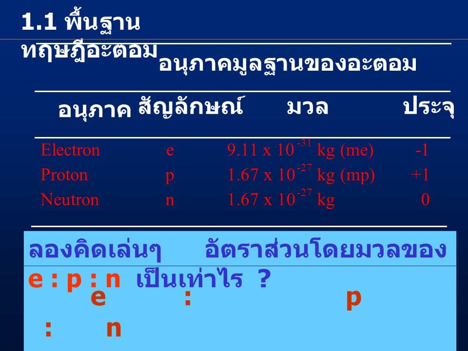 1.1 พื้นฐานทฤษฎีอะตอม อนุภาคมูลฐานของอะตอม. อนุภาค. สัญลักษณ์ มวล. ประจุ Electron. e. 9.11 x 10.