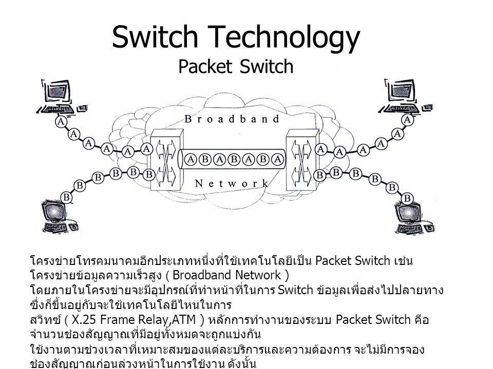 Switch Technology Packet Switch