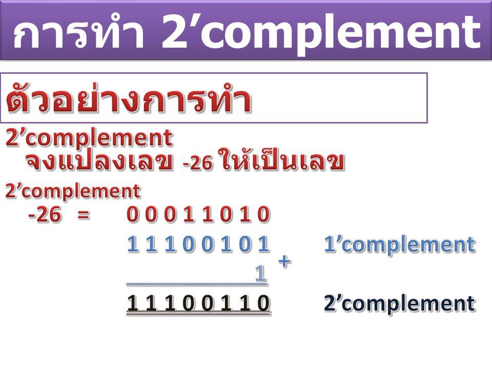การทำ 2'complement ตัวอย่างการทำ 2'complement